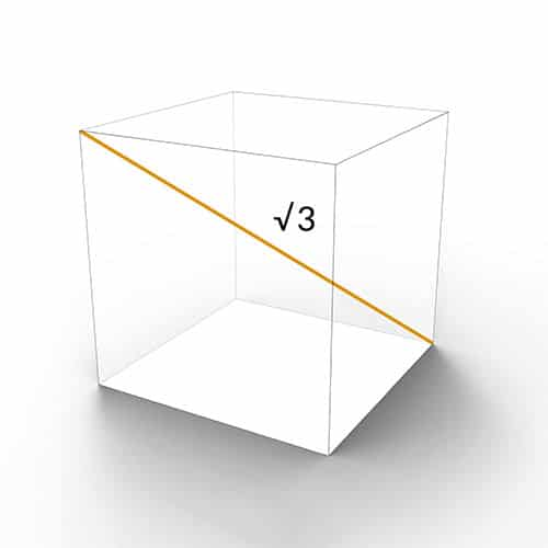 Cube Root 3