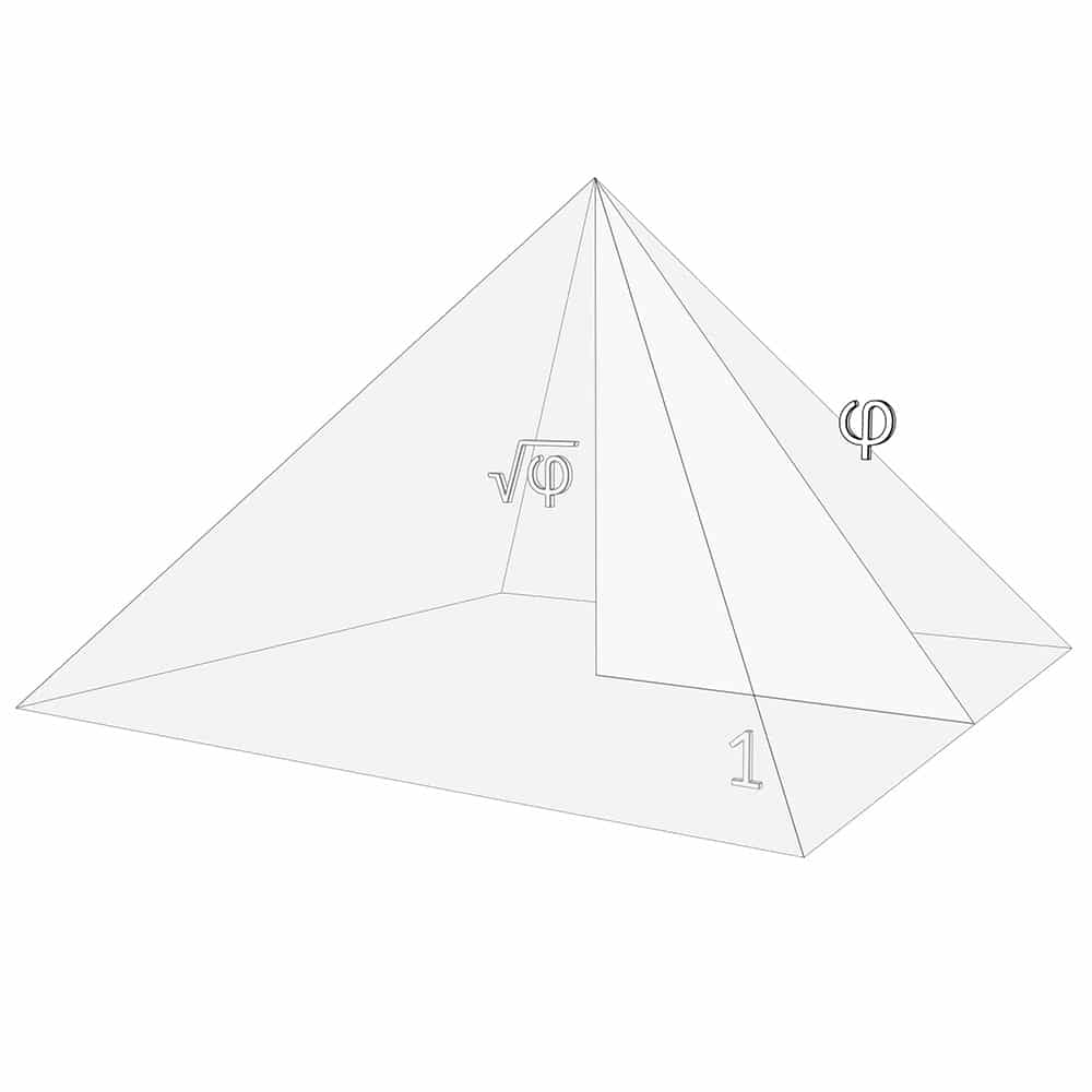Piramid of Giza Ratio