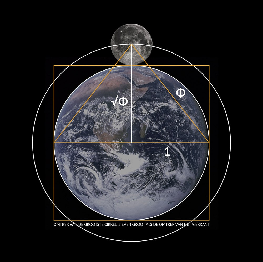 Squaring-the-circle-moon-earth