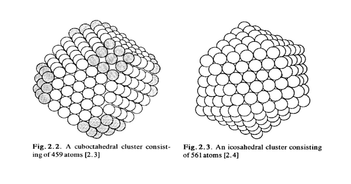 Microcluster Physics Icosahedron and Cuboctahedron